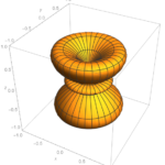 Dipole Antenna Numerical Simulation