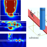 Unidirectional Coupling of Light from Nanowire Lasers into Silicon Waveguides