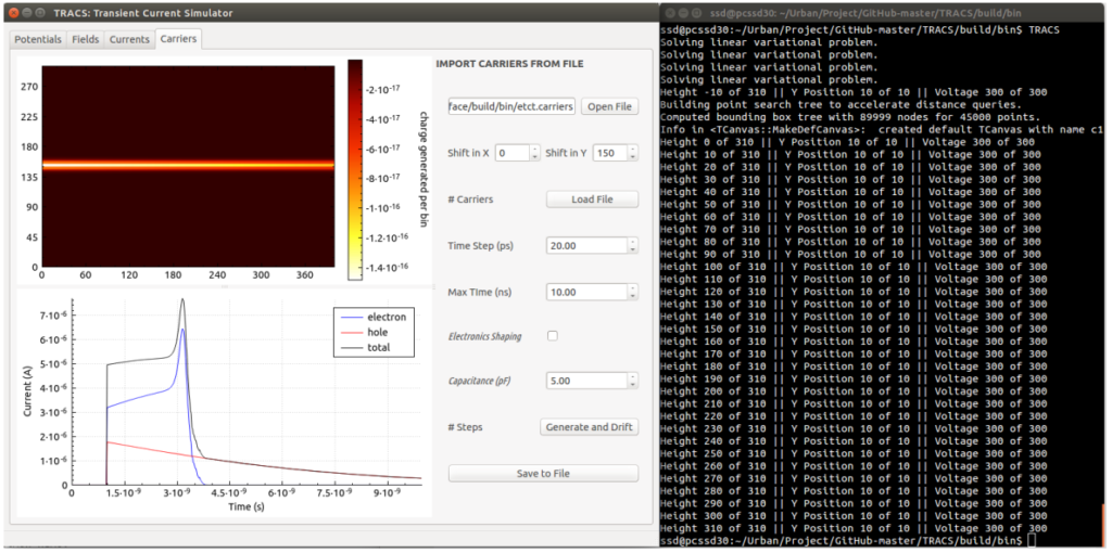 CERN: TRACS – Transient Current Simulator